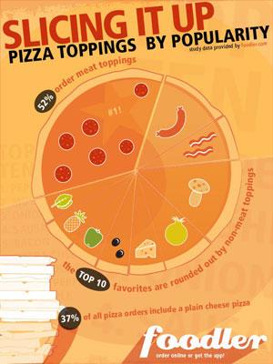 best pizza Atascadero