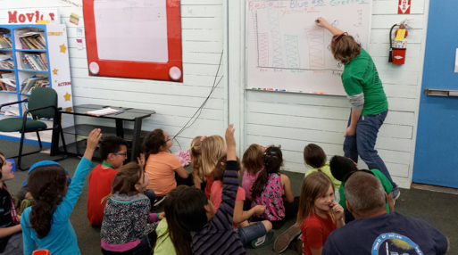 Best summer camps in Paso Robles