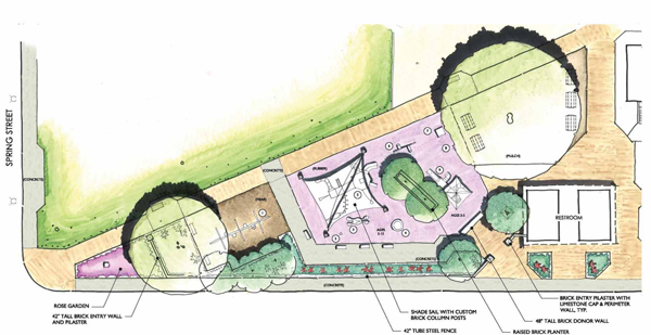 Designs for city park
