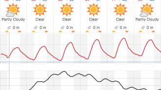 Weather forecast paso robles