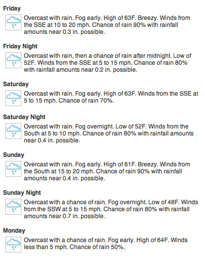 Weather Underground report, Nov. 30, 2012