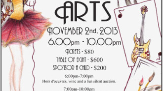 Paso Robles Youth Arts Foundation