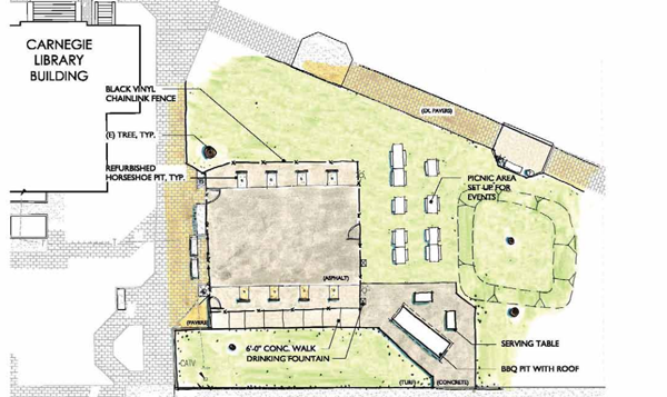 The proposed barbecue area and horseshoe area improvements.