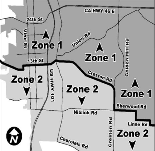 Watering zones paso robles