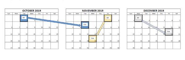Bill calendar Paso Robles
