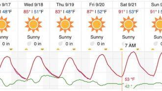 break in the heat for paso robles