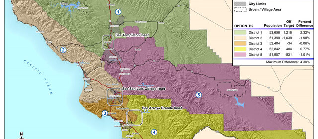 SLO-County-supervisor-districts-map