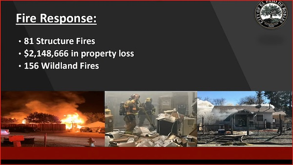fire department report paso robles